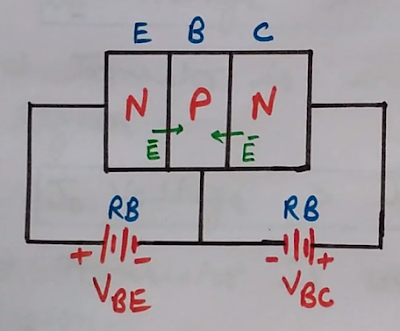 Cutoff Mode Operation of BJT (Bipolar Junction Transistor),  Cutoff Mode Operation of BJT,  Cutoff Mode Operation of Bipolar Junction Transistor