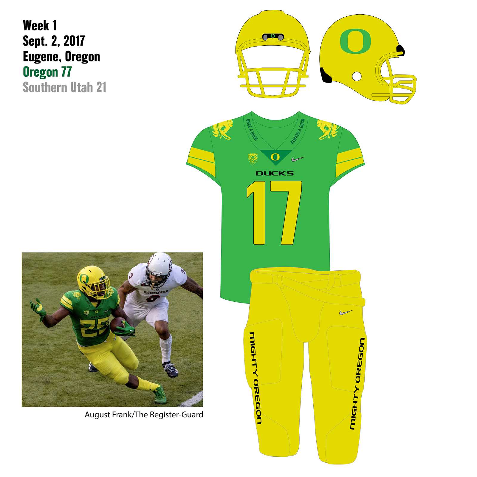 Next week they will be sporting all white silver yellow for Nebraska 722fccea7
