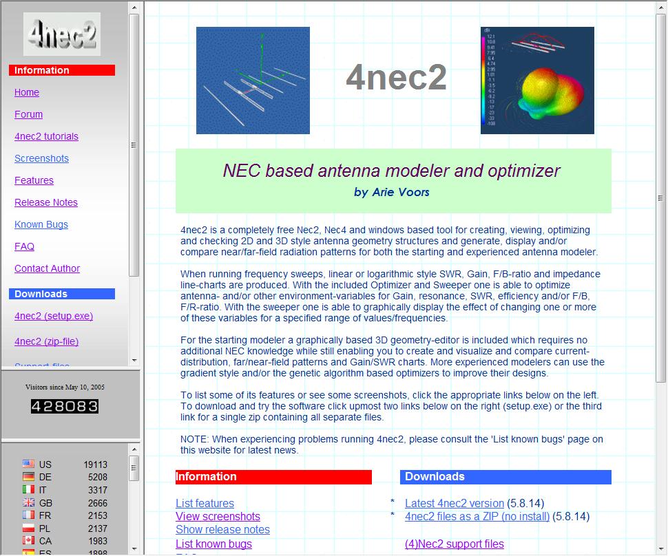 海谷の凧: 4NEC2のインストールとTutorial