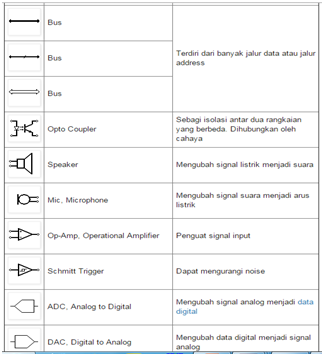 Blog materi belajar diagram listrik industri seorang instalatir listrik electrician akan membaca skema rangkaian listrik sebelum proses pemasangan demikian juga dengan teknisi elektronik ccuart Choice Image
