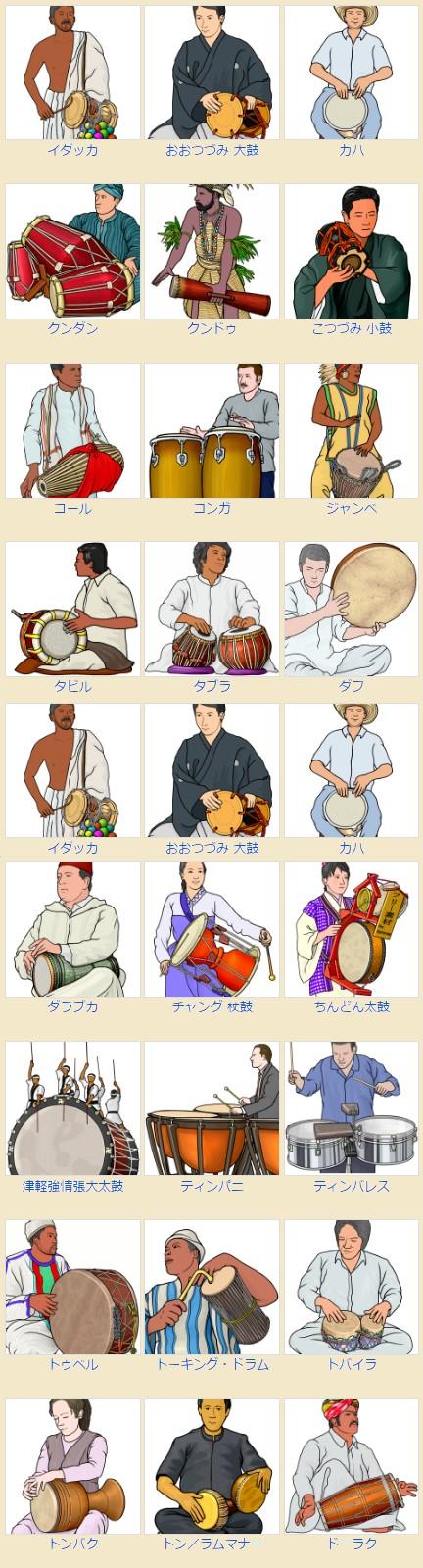 世界のドラム(太鼓)