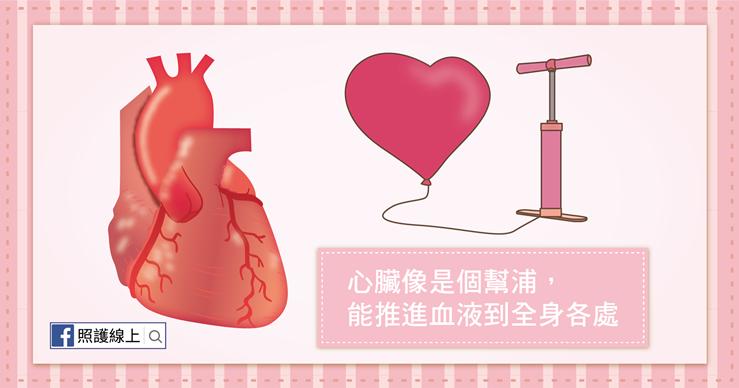 心臟無力 愈來愈喘 – 心臟衰竭(懶人包) - 照護線上