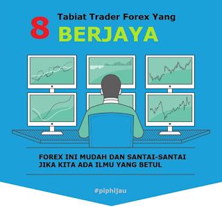 8 Tabiat Trader Forex Yang Berjaya