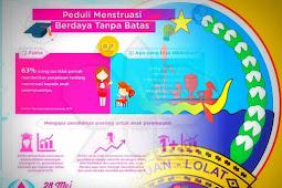 Pentingnya Jaga Kesehatan Diri Saat Menstruasi