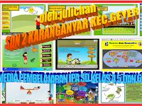 Download Media Pembelajaran IPA SD Kelas 4,5 dan 6 Animasi Bergerak