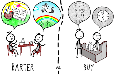 An image explaining the difference between Bartering and Buying.