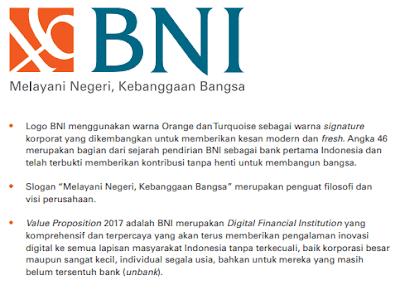 Cara Cerdas Kelola Keuanganmu #BNIFinancialPlanner