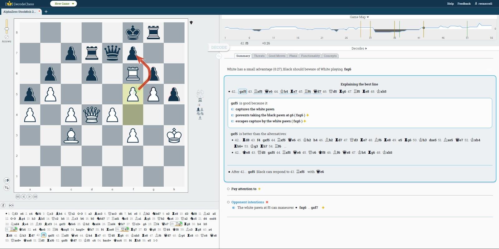 Chess Tech: February 2019