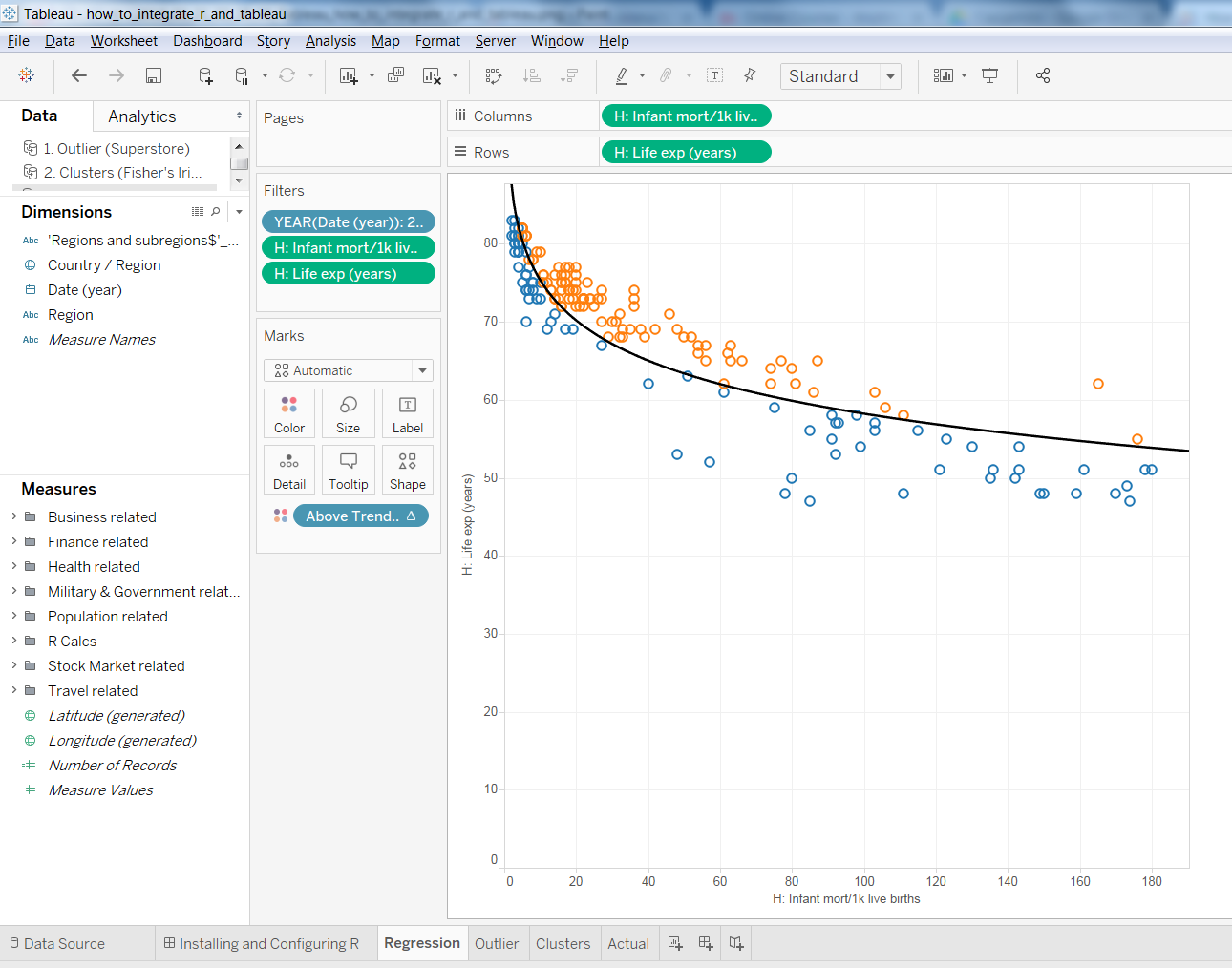 Let S Live The Bi Wonder Integrating R With Tableau