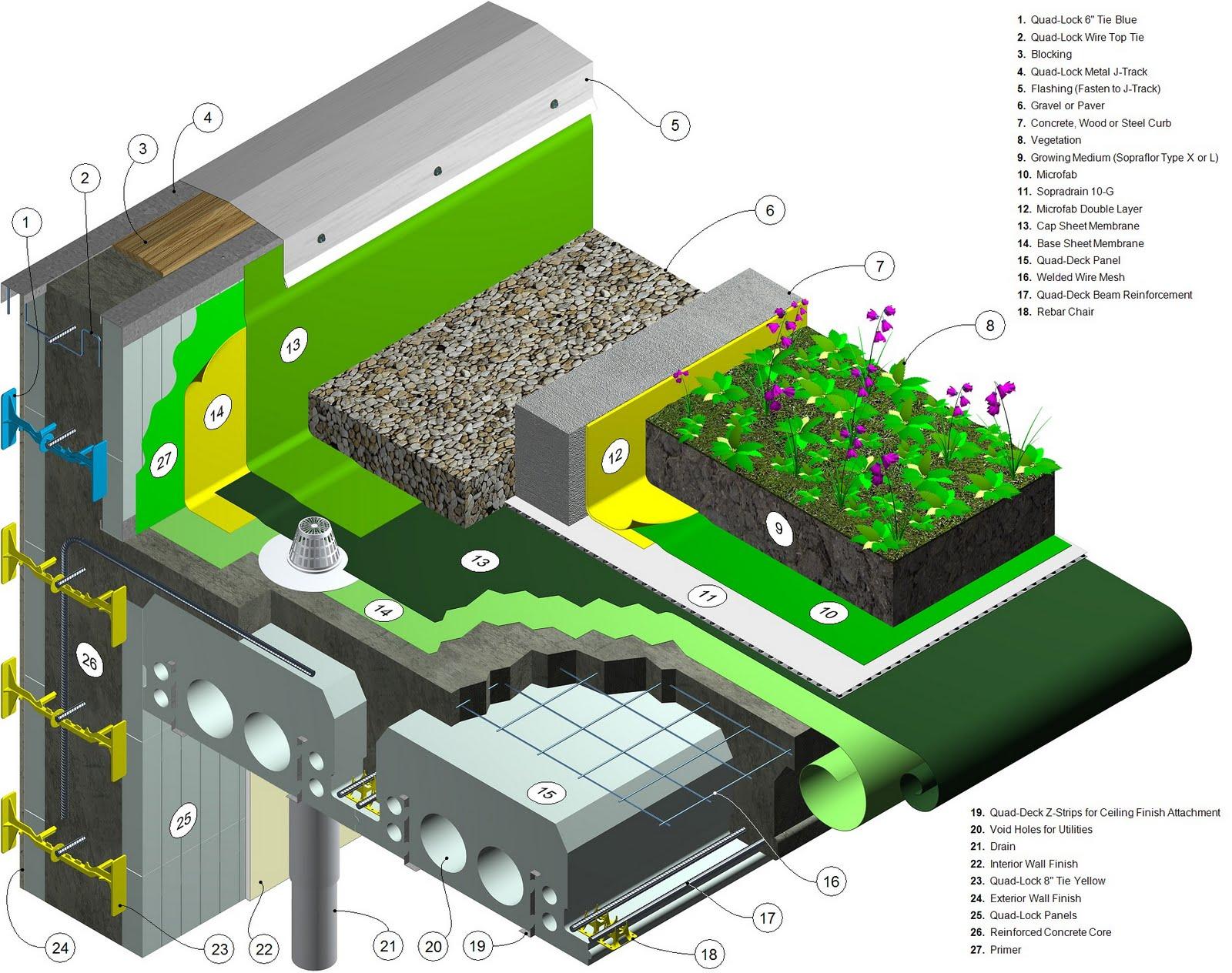 U Value Concrete Wall