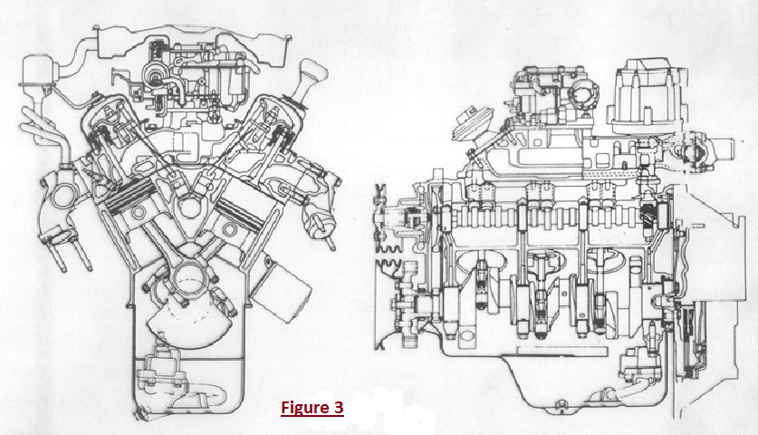 How A Car Engine Work The Function Of Car Engine And