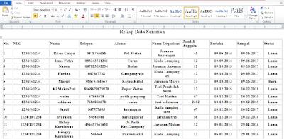 Export Tabel MySql ke Word dengan PHP