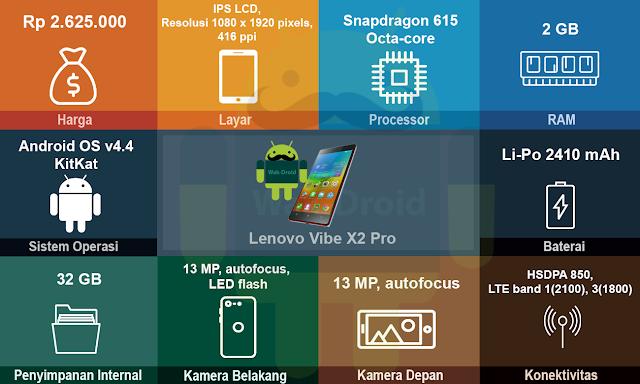 harga dan spesifikasi lengkap smartphone Lenovo Vibe X2 Pro
