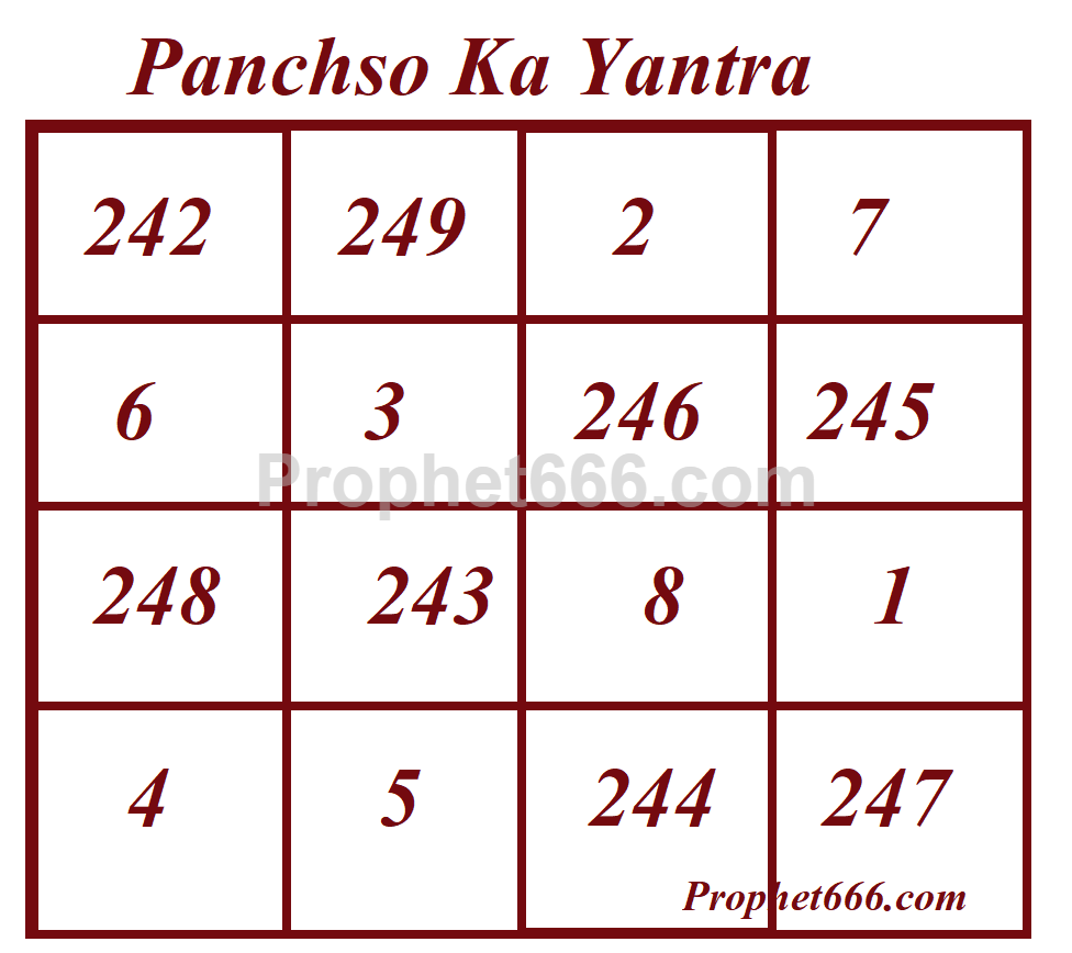 Prophet666 Yantra For Money
