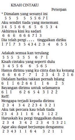 Not Angka Lagu Peterpan