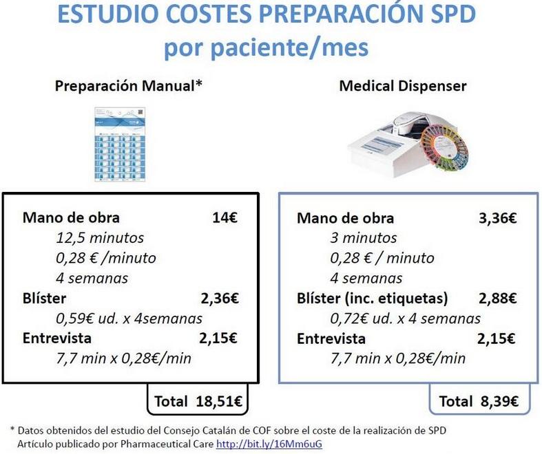 salario de gerente de territorio de diabetes de medtronic