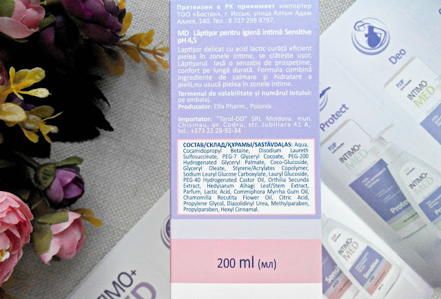 Elfa Pharm Intimo+med Sensitive Молочко для интимной гигиены