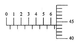 Soal-soal latihan pengukuran