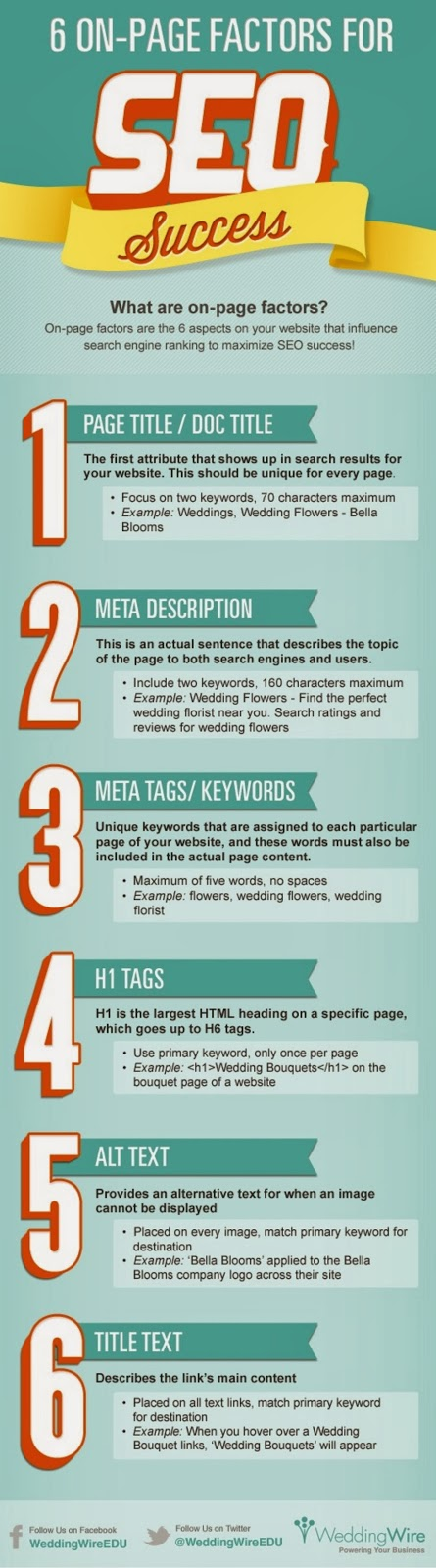 6 facteurs SEO on-page
