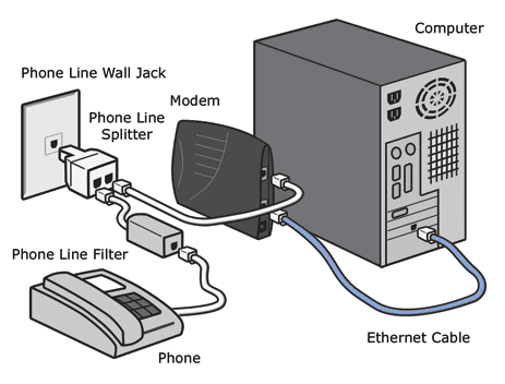 General Configuration for DSL Broadband Modems  Netvuze ~ Tips and tweaks to Simplify Web life