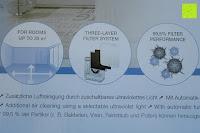 Verpackung Info: Beurer LR 300 Luftreiniger mit HEPA Filter für 99,5% Filterleistung, ideal bei Heuschnupfen und zur Allergievorbeugung