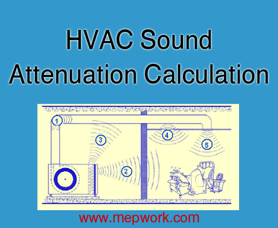 HVAC Sound Attenuation Calculation - Noise Calculator Excel sheet