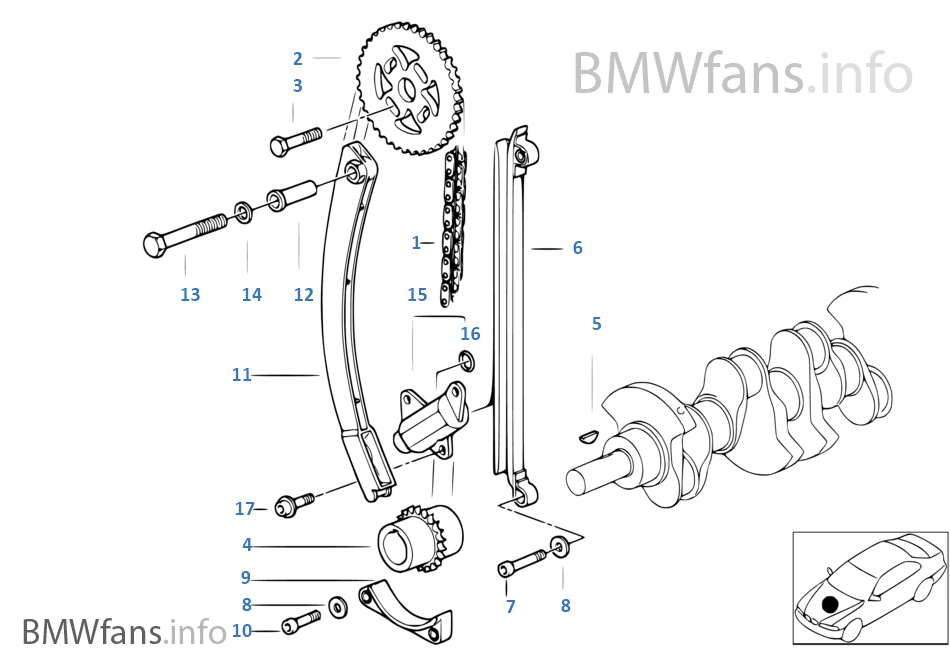 BMW PROBLEM SOLVING: PART MESIN BMW E36 / M43 / 318