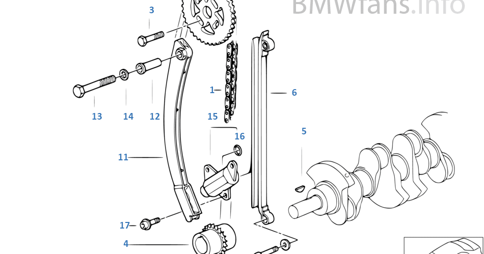 BMW PROBLEM SOLVING: PART MESIN BMW E36 / M43 / 318