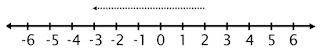 kunci jawaban matematika kelas 6 k13