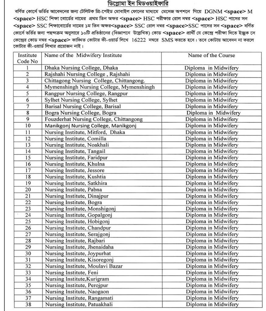 Diploma in Midwifery Institute List and Institute Code
