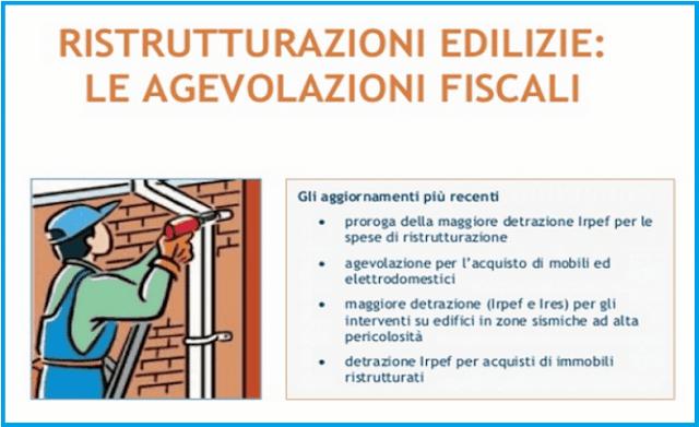 Condizionatori bonus 2016 con ristrutturazione edilizia