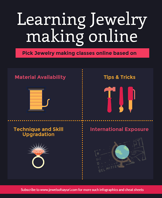 cheat sheet on how to pick a online class