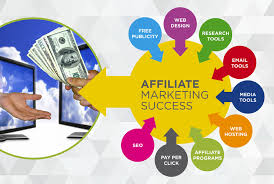 Does Your Online Business Offer a Service?  Make Money with Affiliate Tracking Software