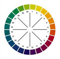 color mixture system