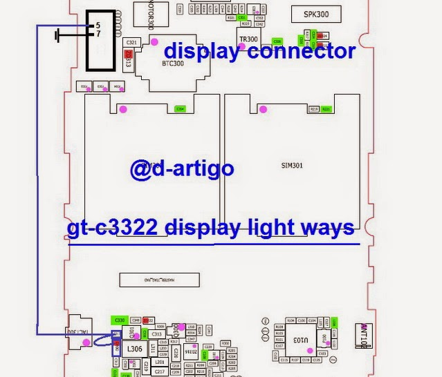 S7582 Display Light Solution