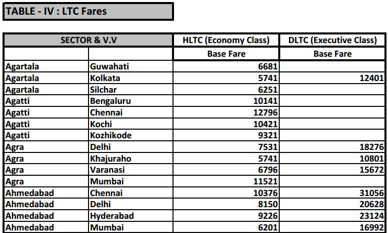 LTC-80-Scheme-Air-Fare-w.e.f-April-2016