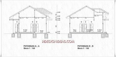 denah rumah tinggal ukuran 8 m x 8,5 m   home design and ideas