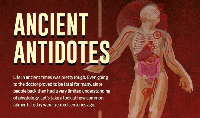 Ancient Antidotes