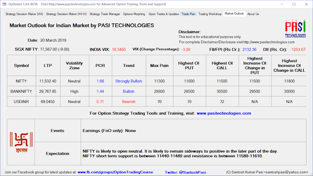 Indian Market Outlook: March 20, 2019