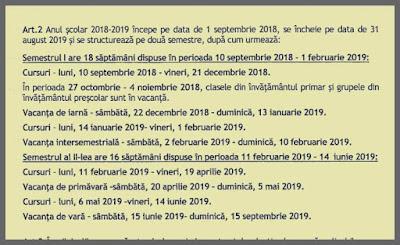 calendar scolar 2018 2019 structura semestre vacante teze semestriale