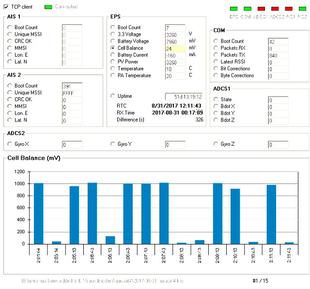 AAUSAT-4 Telemetry  00:07 UTC