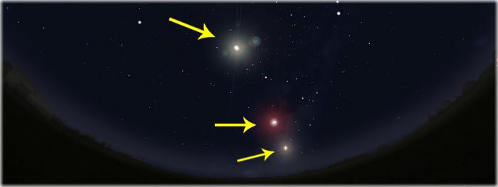 alinhamento entre planetas pode ser visto nos céus