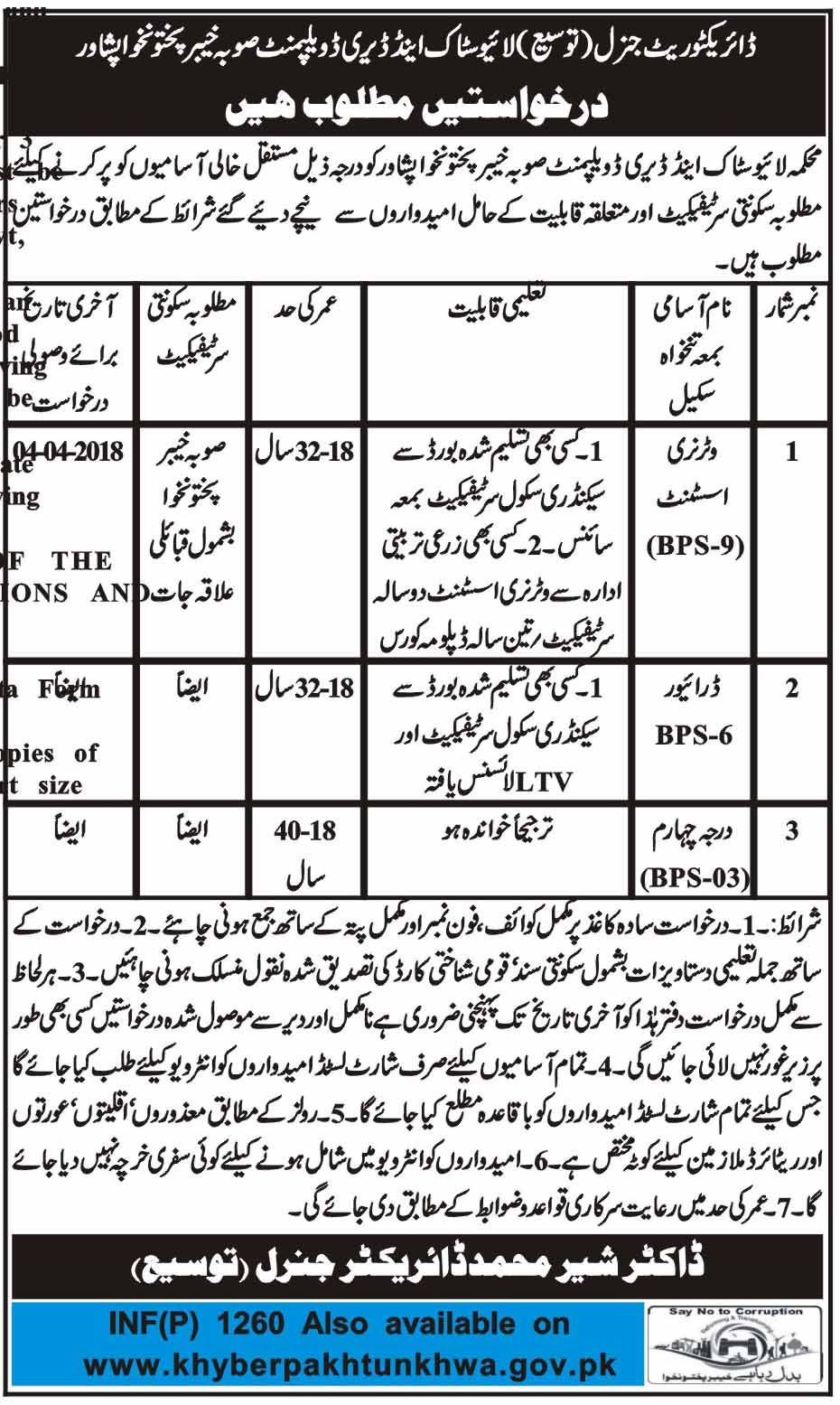 Jobs In Peshawar Livestock And Dairy Development Department March 2018