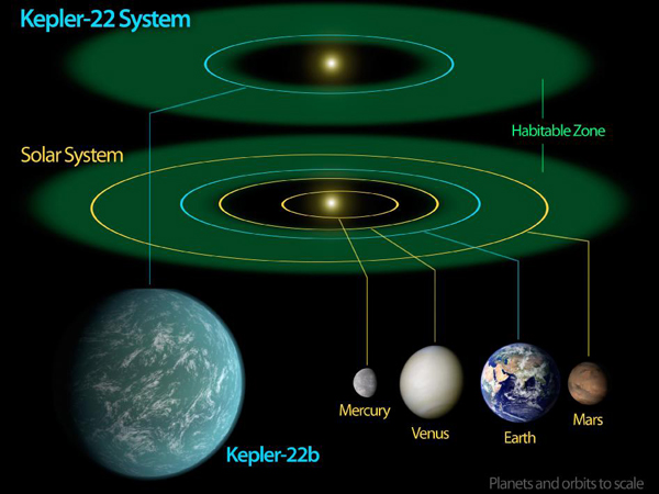 outside solar system planets earth - photo #19