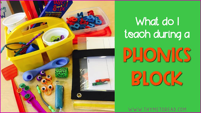 incorporating a phonics block into the primary classroom using a multisensory orton gillingham approach