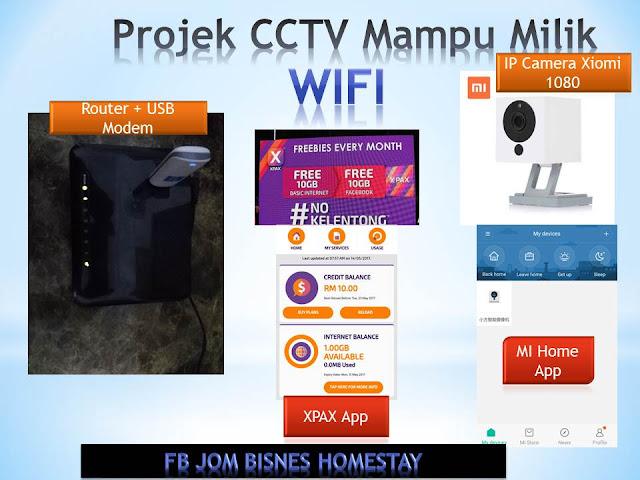 Projek CCTV