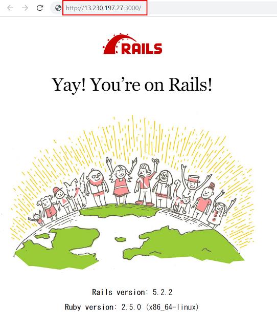 Amazon Linux 2上でRuby on Railsが動作している