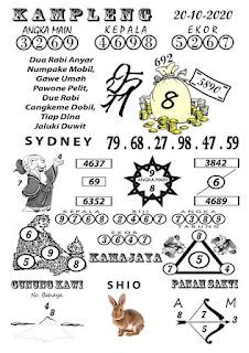 Prediksi Syair Sydney 20 Oktober 2020 Pangkalantoto