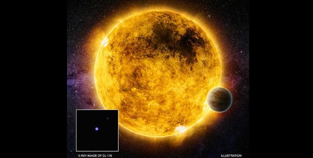 GJ 176: A Sun-like Star More than a Billion Years Old Credits: X-ray: NASA/CXC/Queens Univ. of Belfast/R. Booth, et al.; Illustration: NASA/CXC/M. Weiss
