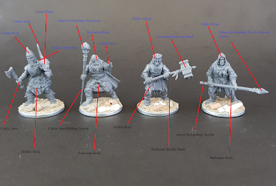 Frostgrave Conversions How to Convert Frostgrave